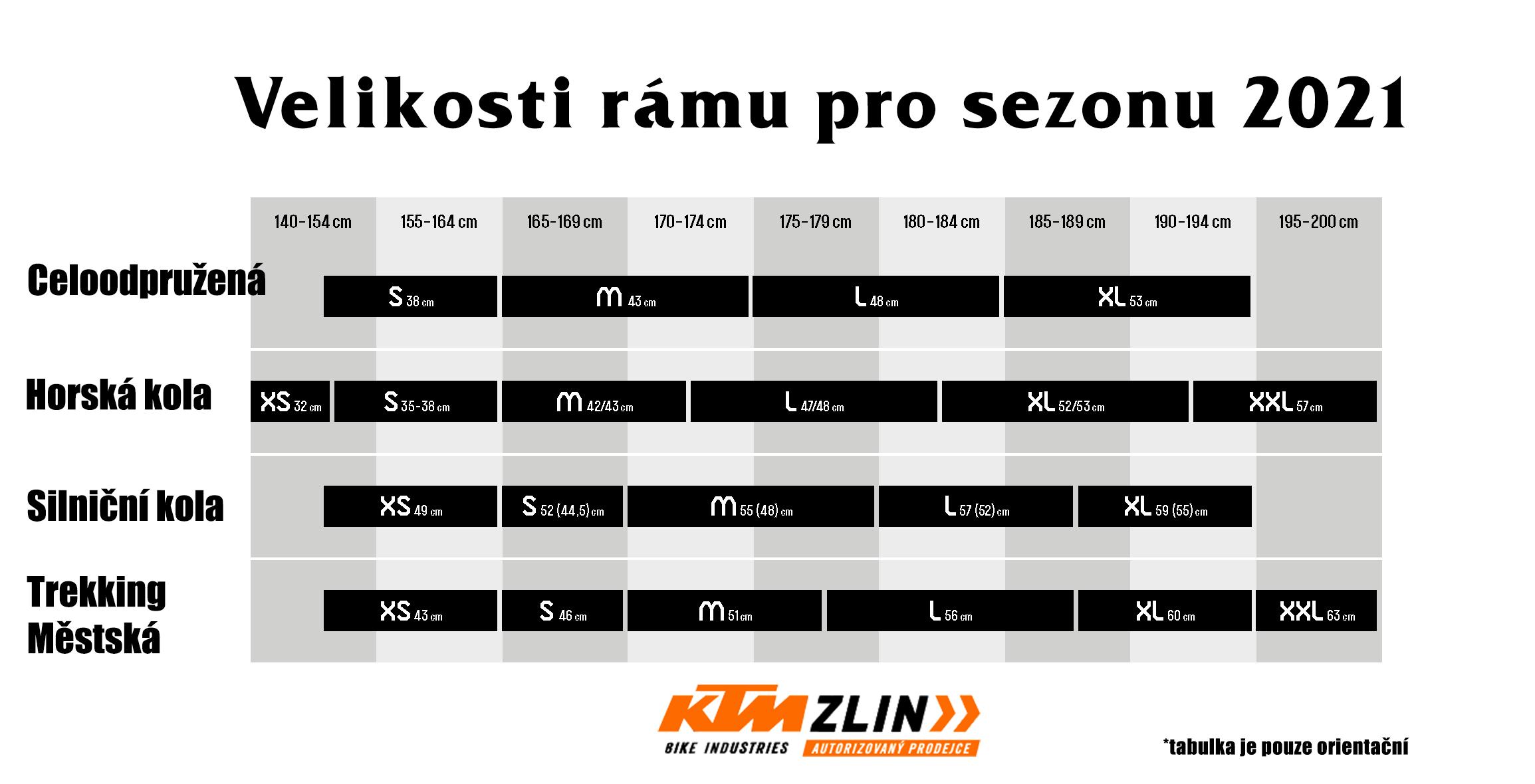 Velikost rámu KTM Elektrokola