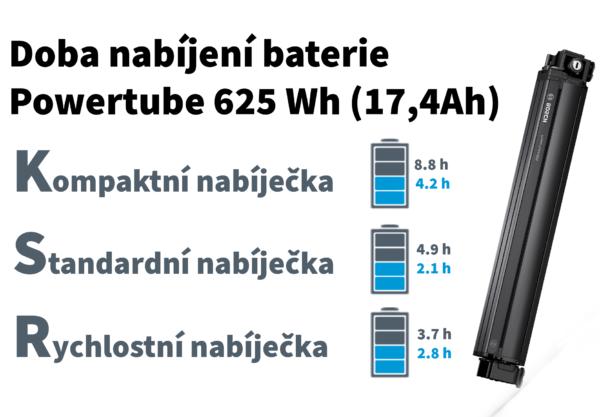 Doba měření baterie BOSCH powertube 625Wh